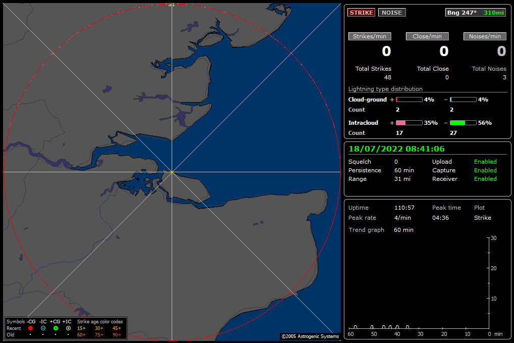 Thunderstorm / Lightning Map of the UK